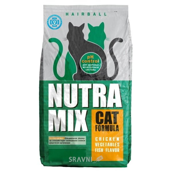 Фото Nutra Mix HairBall 1 кг